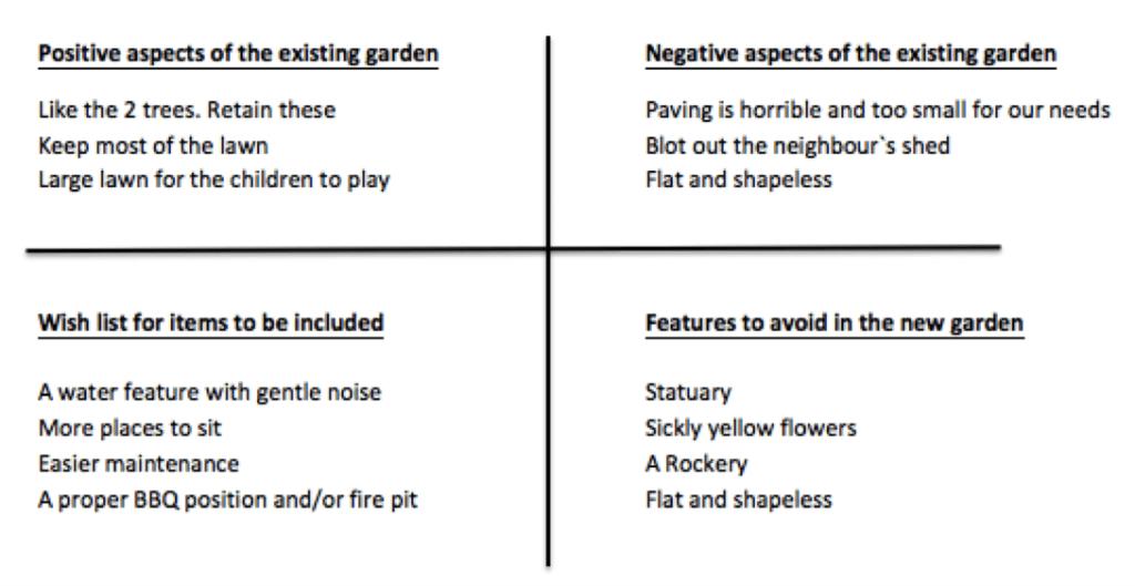 Garden brief